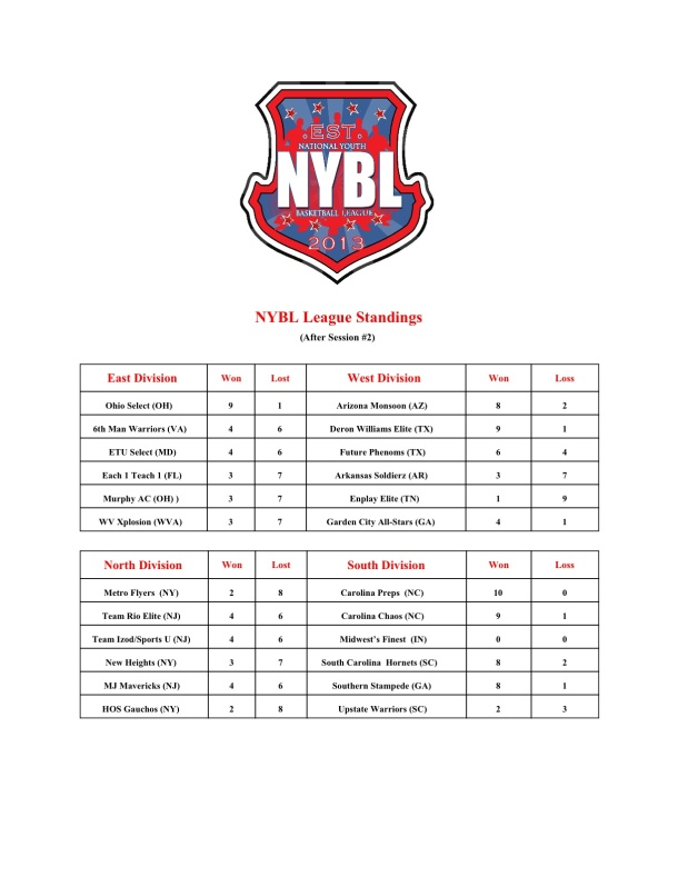 NYBLLeagueStandings-2